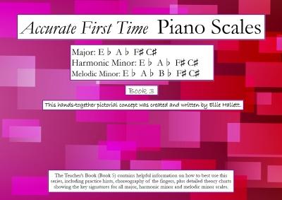 Piano fingering for Major: E flat; A flat; F sharp; C sharp; Harmonic Minor: E flat ;A flat; F sharp; C sharp; Melodic Minor: E flat; A flat; B flat; F sharp; C sharp