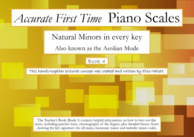 Piano fingering for Natural Minors in every key  - Also known as the Aeolian Mode